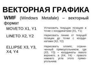 ВЕКТОРНАЯ ГРАФИКА WMF (Windows Metafale) – векторный формат MOVETO X1, Y1Уст