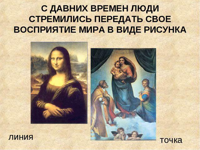 С ДАВНИХ ВРЕМЕН ЛЮДИ СТРЕМИЛИСЬ ПЕРЕДАТЬ СВОЕ ВОСПРИЯТИЕ МИРА В ВИДЕ РИСУНКА...