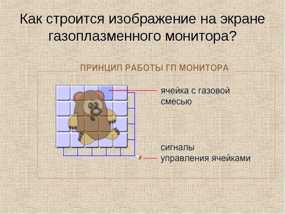 Как строится изображение на экране газоплазменного монитора?