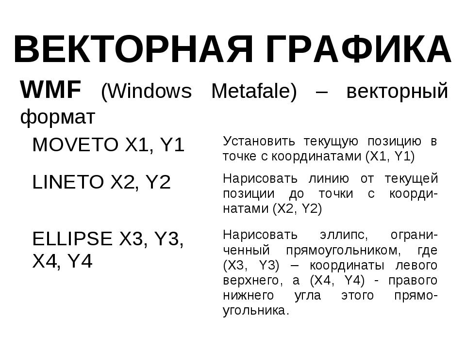 ВЕКТОРНАЯ ГРАФИКА WMF (Windows Metafale) – векторный формат MOVETO X1, Y1Уст...