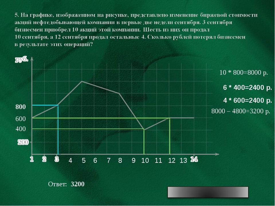 4 5 6 7 8 9 10 11 12 13 10 * 800=8000 р. 6 * 400=2400 р. 4 * 600=2400 р. 8000...