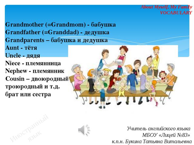 Иностранный язык About Myself, My Family VOCABULARY Grandmother (=Grandmom) -...
