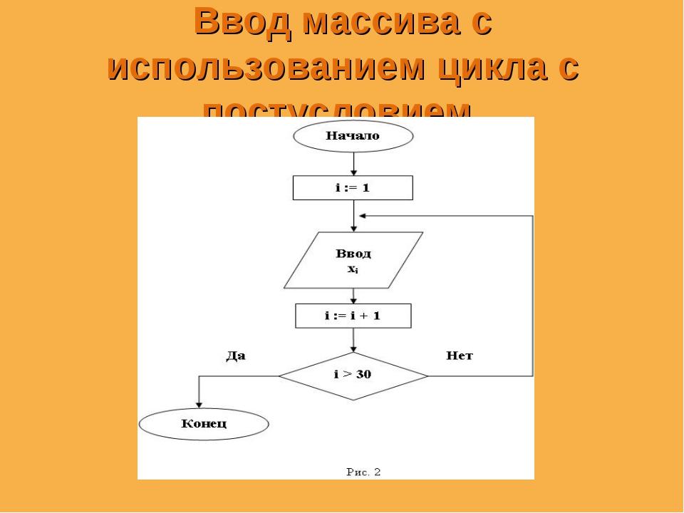 Ввод массива с использованием цикла с постусловием