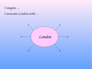 I imagine … I associate London with …