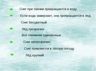 Снег при таянии превращается в воду Если вода замерзает, она превращается в л