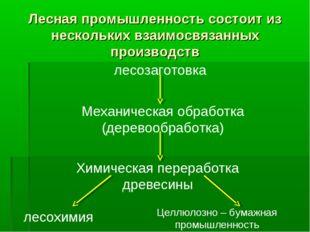 лесозаготовка Механическая обработка (деревообработка) лесохимия Целлюлозно –