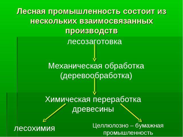 лесозаготовка Механическая обработка (деревообработка) лесохимия Целлюлозно –...