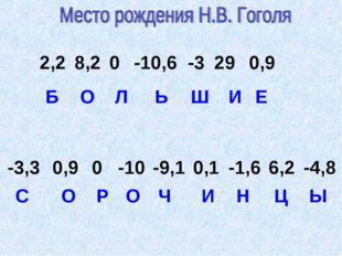Б О Л Ь Ш И Е С О Р О Ч И Н Ц Ы 2,28,20-10,6-3290,9  -3,30,90-