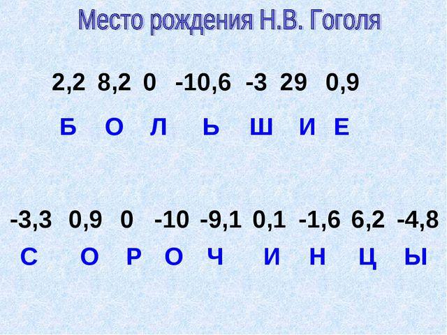 Б О Л Ь Ш И Е С О Р О Ч И Н Ц Ы 2,28,20-10,6-3290,9  -3,30,90-...