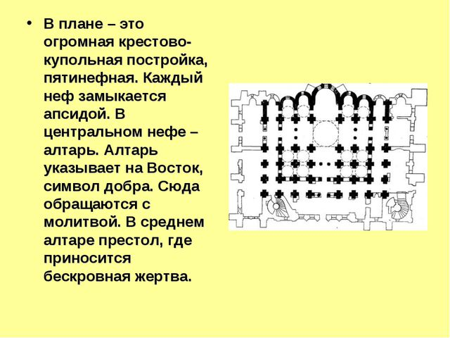 В плане – это огромная крестово-купольная постройка, пятинефная. Каждый неф з...