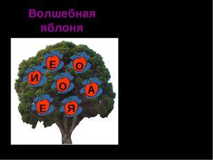 Волшебная яблоня … брикос б … тон г … рох ин … й с … ница л … мон … бед н… де