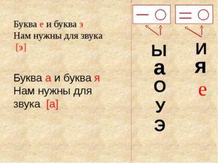 Ы а О У Э И я Буква е и буква э Нам нужны для звука [э] е Буква а и буква