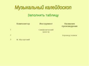 Заполнить таблицу КомпозиторИнструментНазвание произведения 1Симфоническ