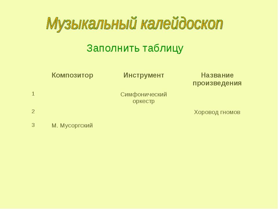 Заполнить таблицу КомпозиторИнструментНазвание произведения 1Симфоническ...