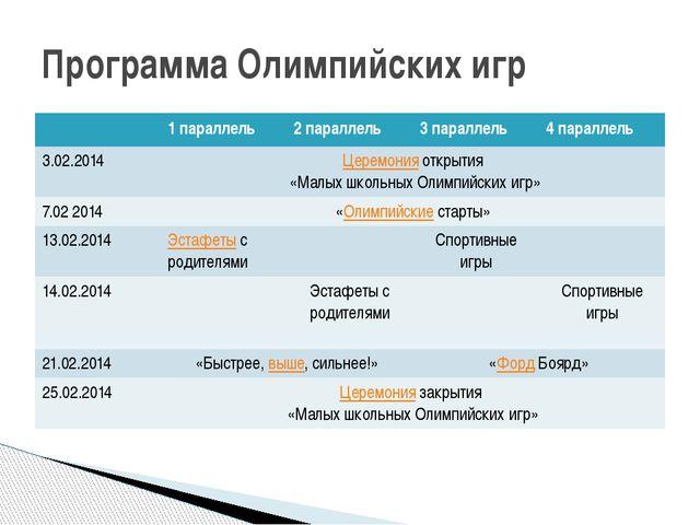 Программа Олимпийских игр 1 параллель 2 параллель 3 параллель 4 параллель 3.0...