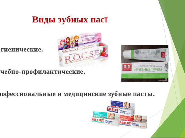 Виды зубных паст Гигиенические. Лечебно-профилактические. Профессиональные...