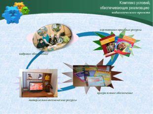 Комплекс условий, обеспечивающих реализацию педагогического проекта материаль