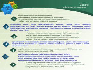 1 2 3 4 5 6 Осуществить анализ нормативно-правовой документации, методической