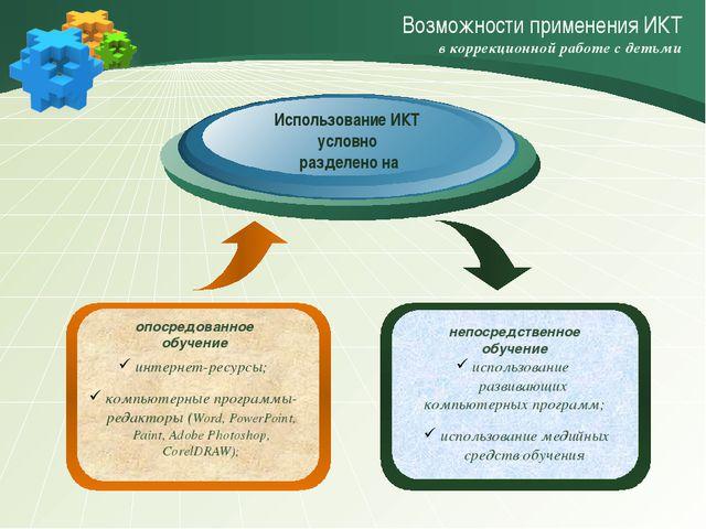 Возможности применения ИКТ в коррекционной работе с детьми опосредованное об...