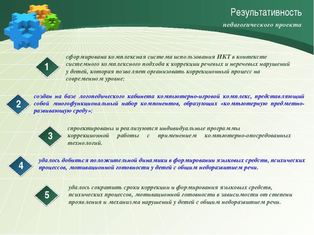 Результативность 1 2 3 4 5 сформирована комплексная система использования ИКТ...