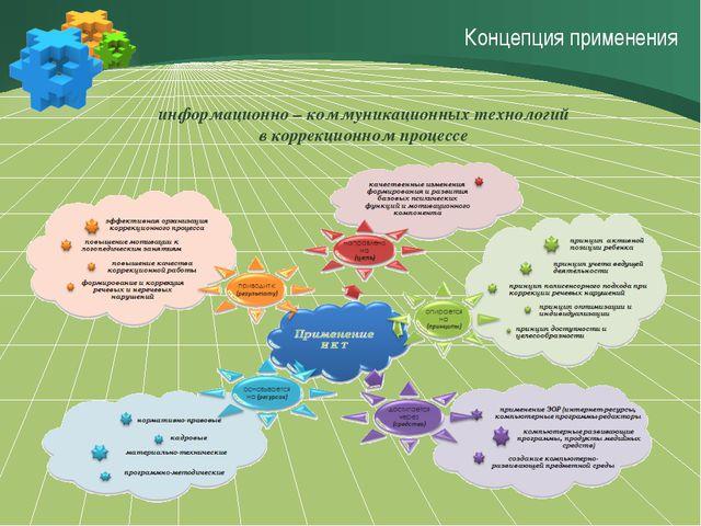 Концепция применения информационно – коммуникационных технологий в коррекцион...