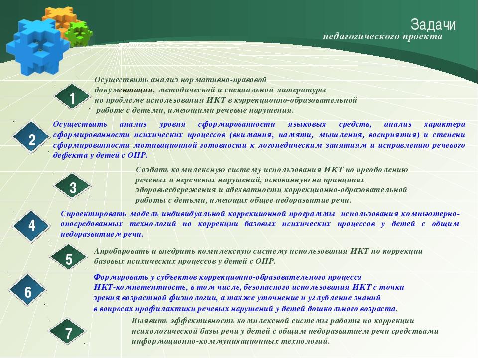1 2 3 4 5 6 Осуществить анализ нормативно-правовой документации, методической...