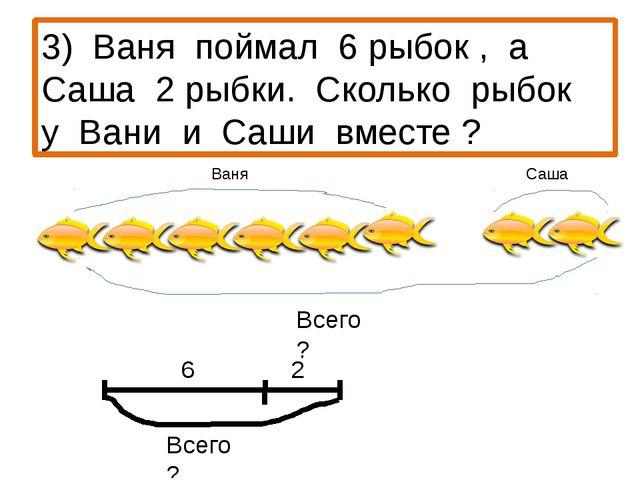 3) Ваня поймал 6 рыбок , а Саша 2 рыбки. Сколько рыбок у Вани и Саши вместе ?...