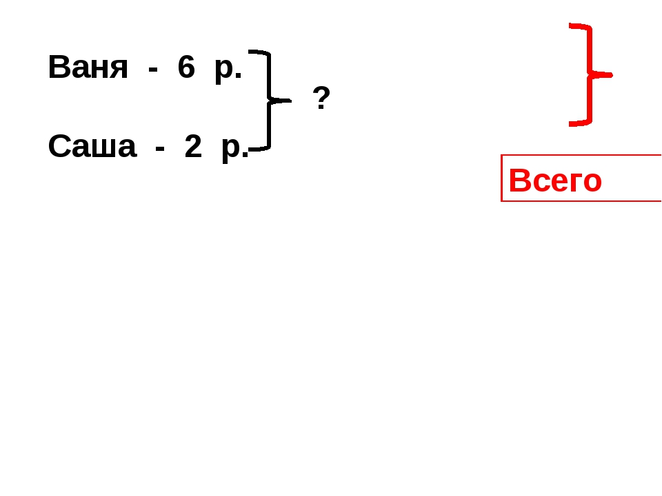 Ваня - 6 р. Саша - 2 р. ? Всего
