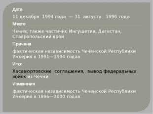 Дата 11 декабря 1994 года — 31 августа 1996 года Место Чечня, также частично