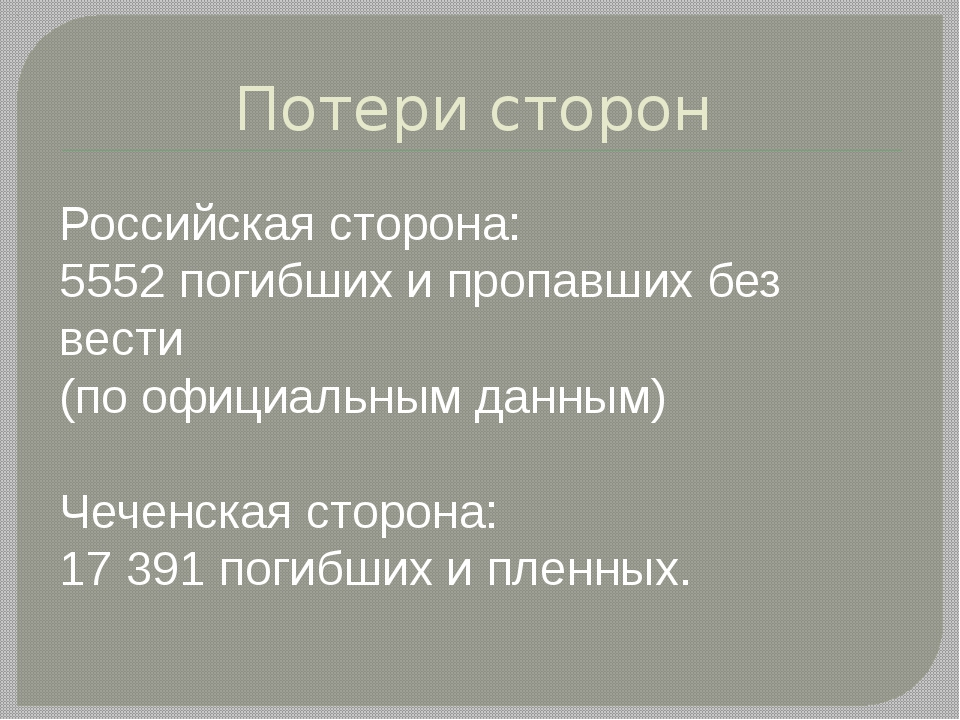 Потери сторон Российская сторона: 5552 погибших и пропавших без вести (по офи...