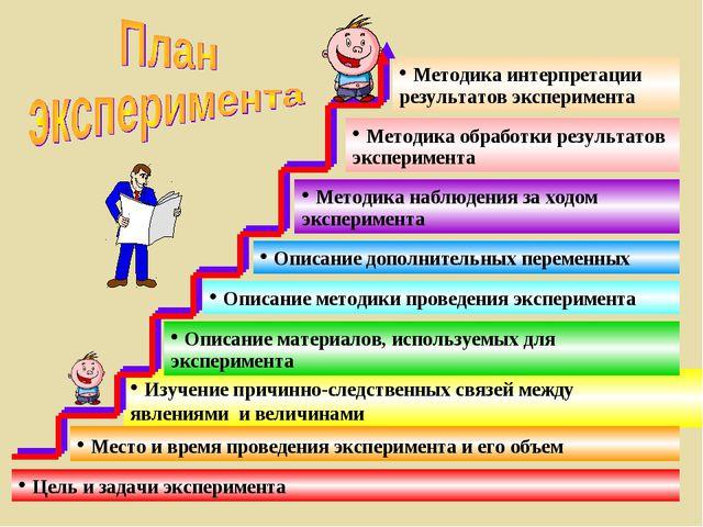 Цель и задачи эксперимента Изучение причинно-следственных связей между явлен...