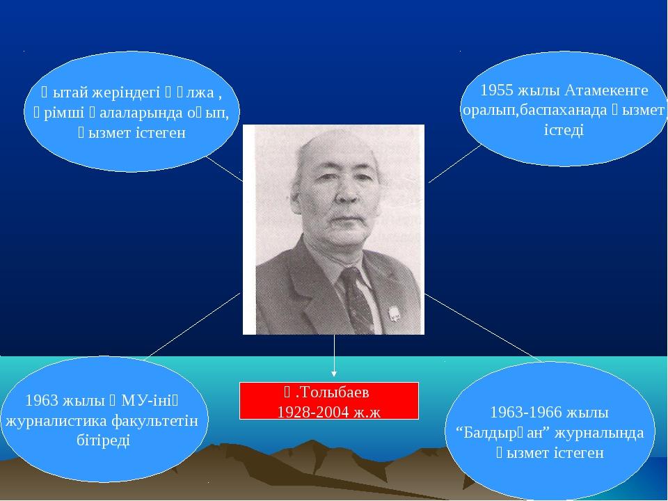 Қ.Толыбаев 1928-2004 ж.ж Қытай жеріндегі Құлжа , Үрімші қалаларында оқып, қыз...