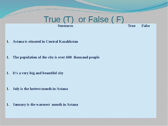 True (T) or False ( F) Sentences True False Astana is situated in Central Kaz...