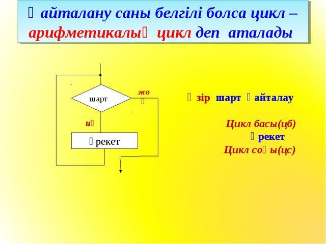 Қайталану саны белгілі болса цикл – арифметикалық цикл деп аталады иә жоқ Әзі...