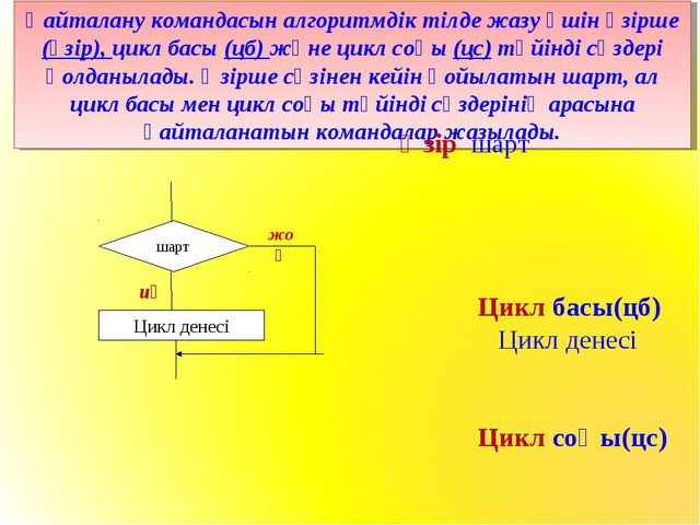 Қайталану командасын алгоритмдік тілде жазу үшін әзірше (әзір), цикл басы (цб...