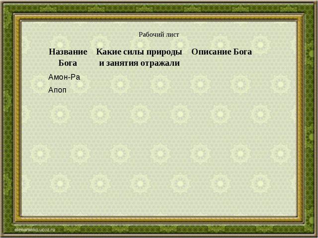 Рабочий лист Амон-Ра Апоп Название БогаКакие силы природы и занятия отражали...