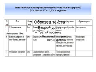 Тематическое планирование учебного материала (кратко) (IX классы, 17 ч, 0,5