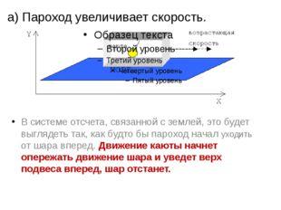 а) Пароход увеличивает скорость. В системе отсчета, связанной с землей, это б