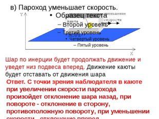 в) Пароход уменьшает скорость. Шар по инерции будет продолжать движение и уве