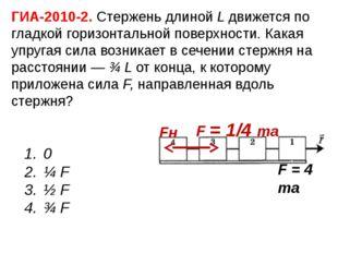 ГИА-2010-2. Стержень длиной L движется по гладкой горизонтальной поверхности.