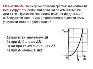 ГИА-2010-15. На рисунке показан график зависимости силы упругости бельевой ре