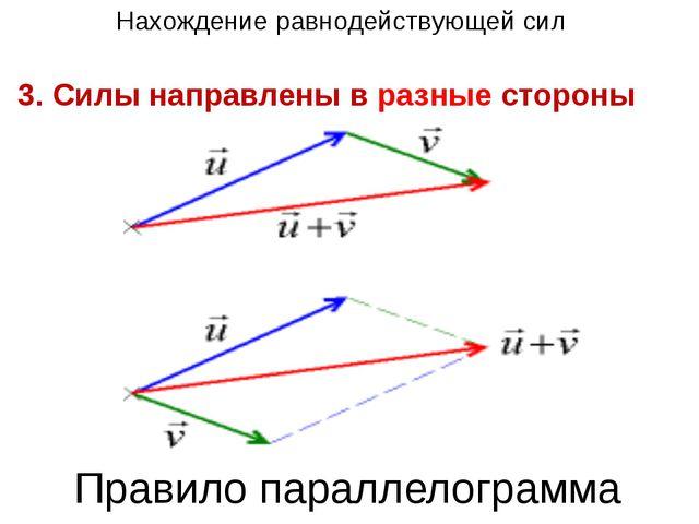 3. Силы направлены в разные стороны Нахождение равнодействующей сил Правило п...