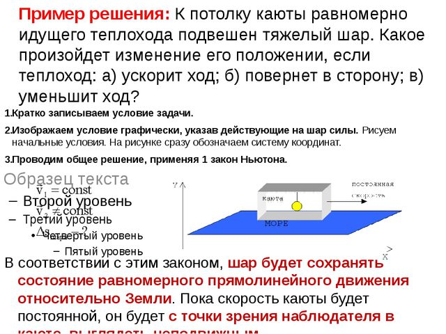 Пример решения: К потолку каюты равномерно идущего теплохода подвешен тяжелый...