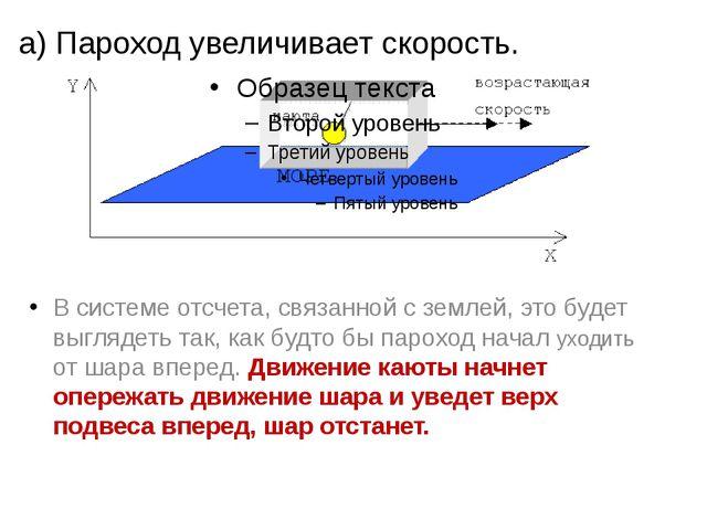 а) Пароход увеличивает скорость. В системе отсчета, связанной с землей, это б...