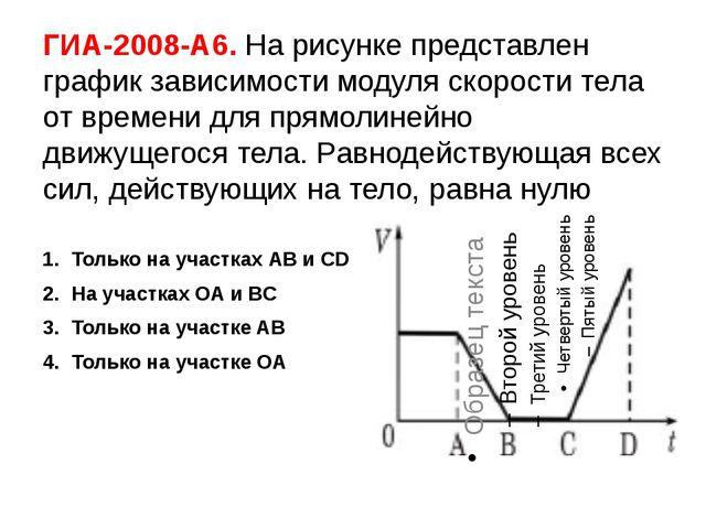 На рисунке представлены график зависимости модуля скорости тела от времени