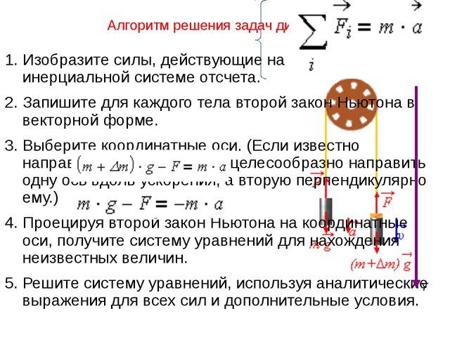 Алгоритм решения задач динамики Изобразите силы, действующие на каждое тело в...