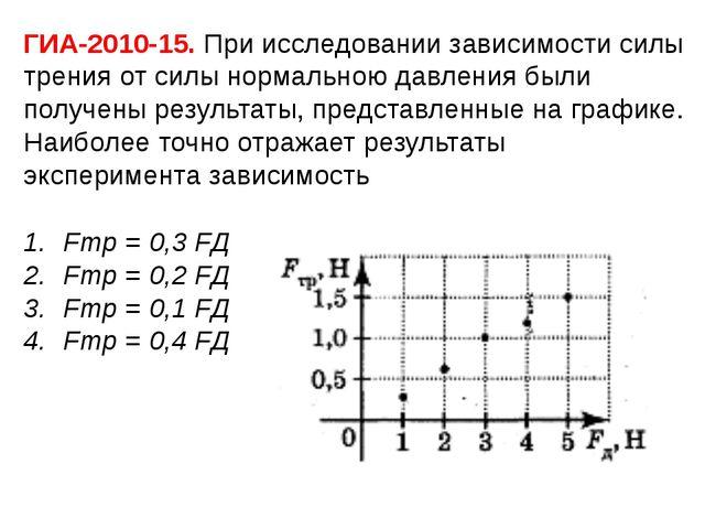 ГИА-2010-15. При исследовании зависимости силы трения от силы нормальною давл...