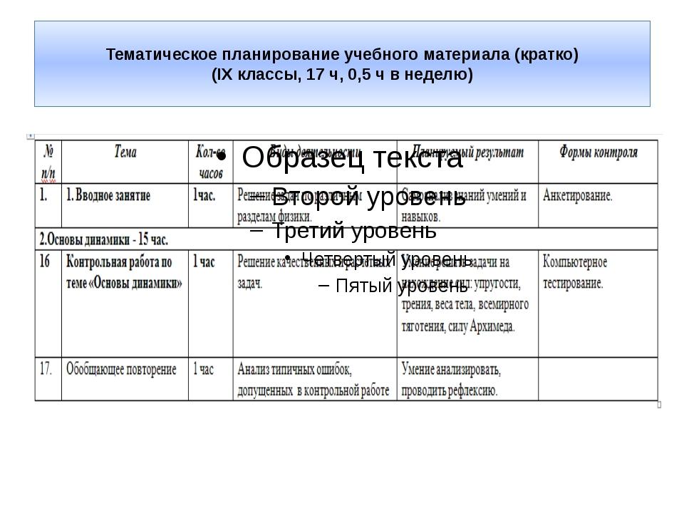 Тематическое планирование учебного материала (кратко) (IX классы, 17 ч, 0,5...