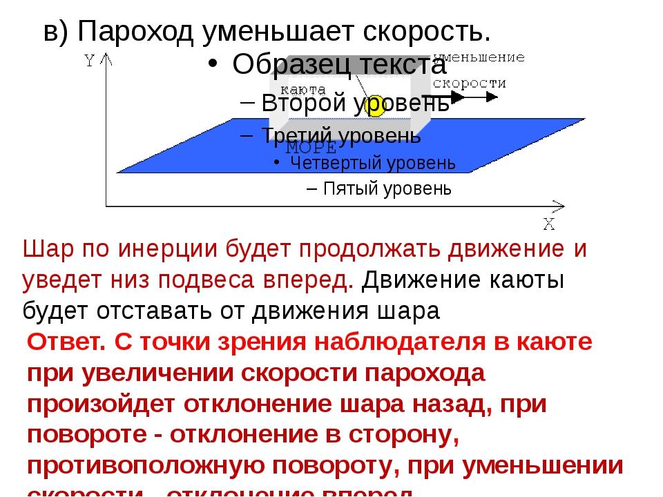 в) Пароход уменьшает скорость. Шар по инерции будет продолжать движение и уве...