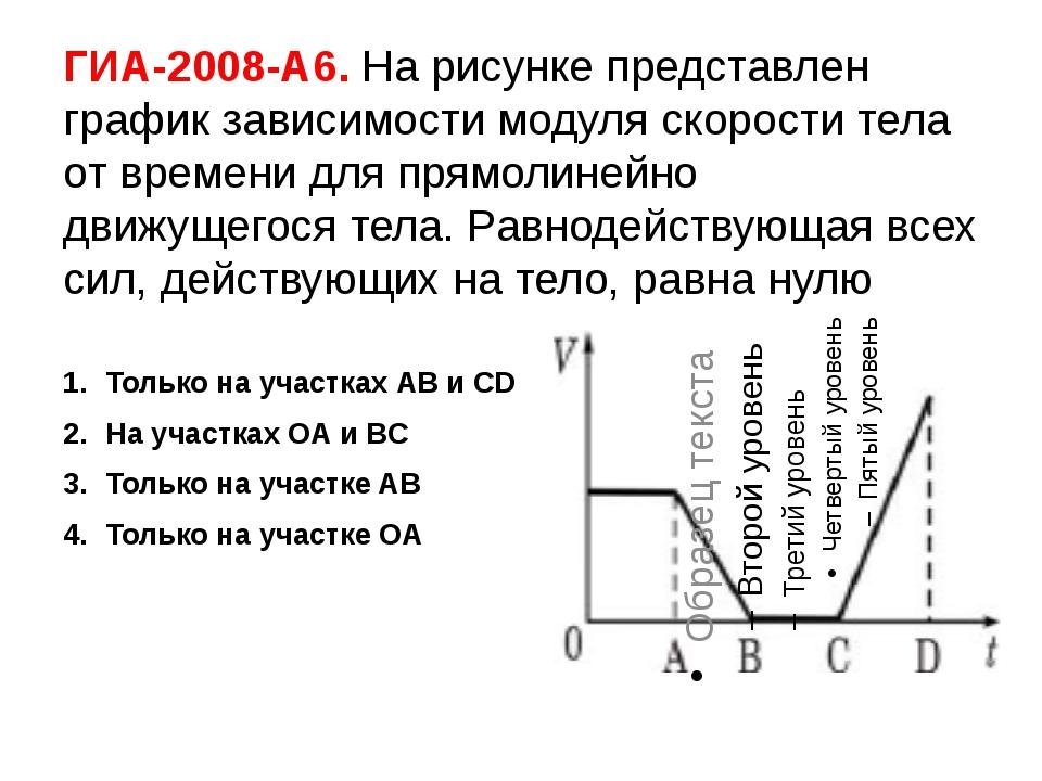 ГИА-2008-А6. На рисунке представлен график зависимости модуля скорости тела о...